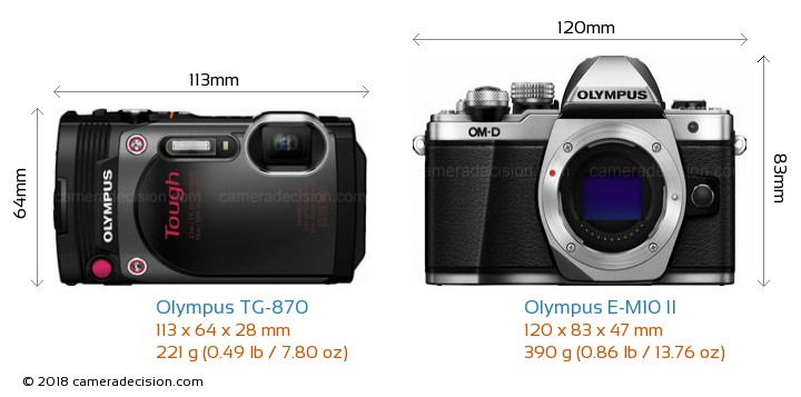 Olympus TG-870 vs Olympus E-M10 II Camera Size Comparison - Front View