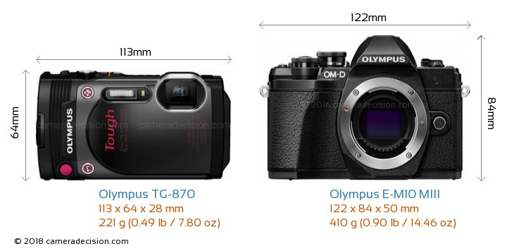 Olympus TG-870 vs Olympus E-M10 MIII Camera Size Comparison - Front View