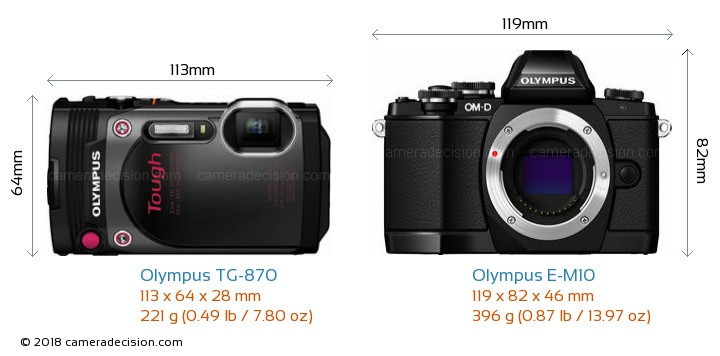 Olympus TG-870 vs Olympus E-M10 Camera Size Comparison - Front View