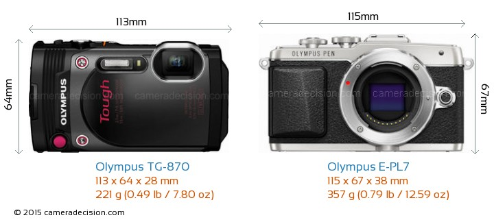 Olympus TG-870 vs Olympus E-PL7 Camera Size Comparison - Front View