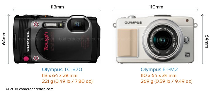 Olympus TG-870 vs Olympus E-PM2 Camera Size Comparison - Front View