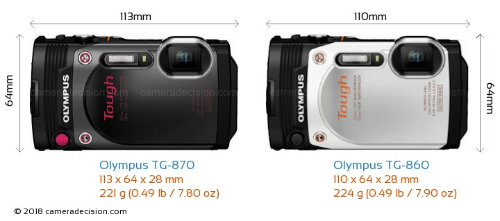 Olympus TG-870 vs Olympus TG-860 Camera Size Comparison - Front View
