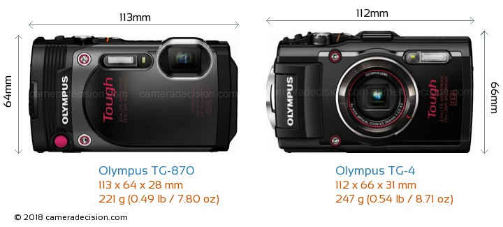 Olympus TG-870 vs Olympus TG-4 Camera Size Comparison - Front View