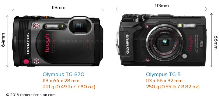 Olympus TG-870 vs Olympus TG-5 Camera Size Comparison - Front View