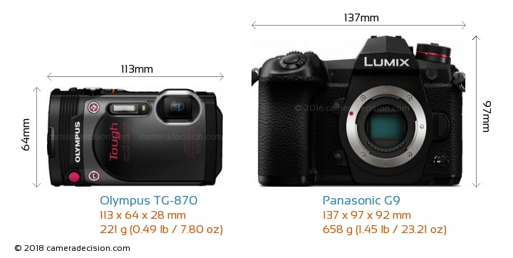 Olympus TG-870 vs Panasonic G9 Camera Size Comparison - Front View