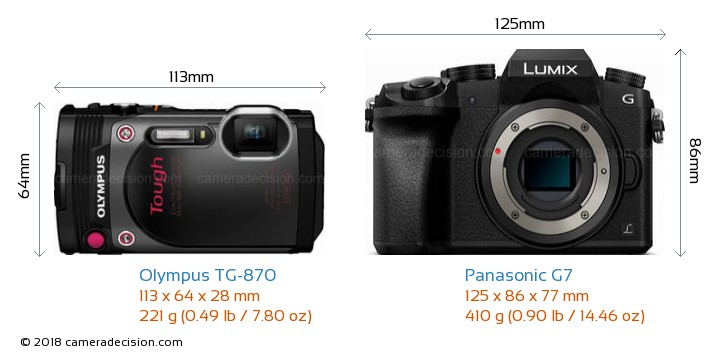 Olympus TG-870 vs Panasonic G7 Camera Size Comparison - Front View