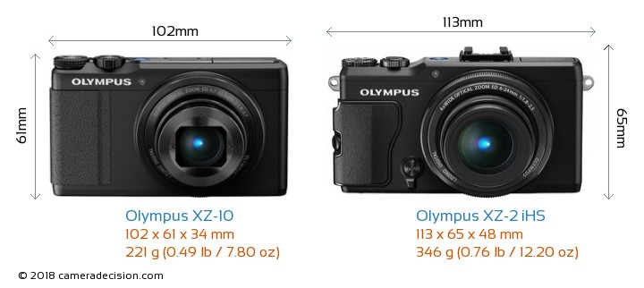 Olympus XZ-10 vs Olympus XZ-2 iHS Camera Size Comparison - Front View