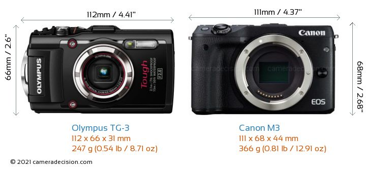 Olympus TG-3 vs Canon M3 Camera Size Comparison - Front View