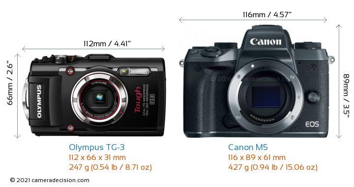 Olympus TG-3 vs Canon M5 Camera Size Comparison - Front View