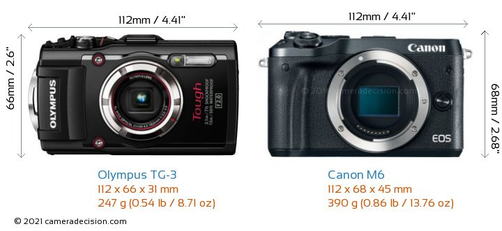 Olympus TG-3 vs Canon M6 Camera Size Comparison - Front View