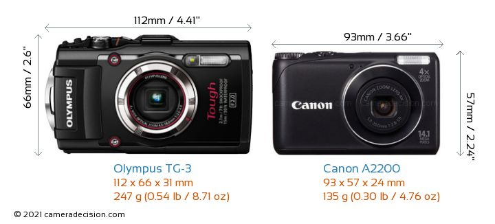 Canon a2200 vs olympus tg-860 detailed size comparison
