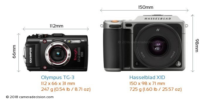 Olympus TG-3 vs Hasselblad X1D Camera Size Comparison - Front View
