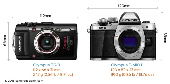 Olympus TG-3 vs Olympus E-M10 II Camera Size Comparison - Front View