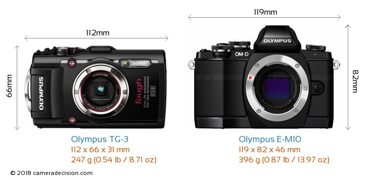 Olympus TG-3 vs Olympus E-M10 Camera Size Comparison - Front View