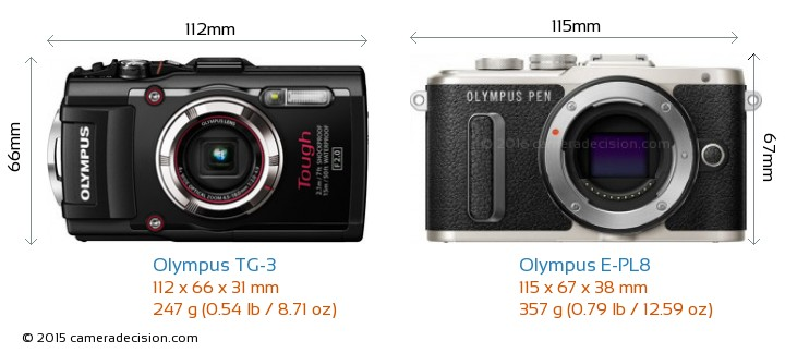 Olympus TG-3 vs Olympus E-PL8 Camera Size Comparison - Front View