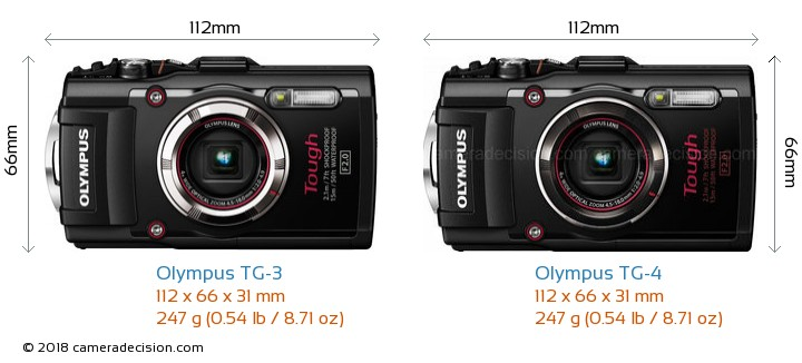 Olympus TG-3 vs Olympus TG-4 Camera Size Comparison - Front View