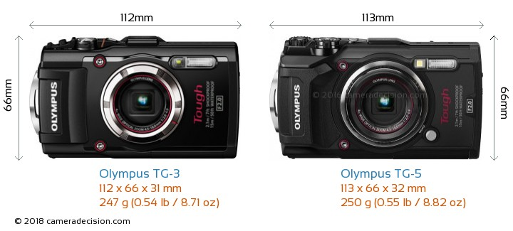 Olympus TG-3 vs Olympus TG-5 Camera Size Comparison - Front View