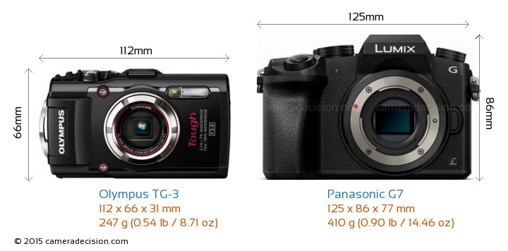 Olympus TG-3 vs Panasonic G7 Camera Size Comparison - Front View