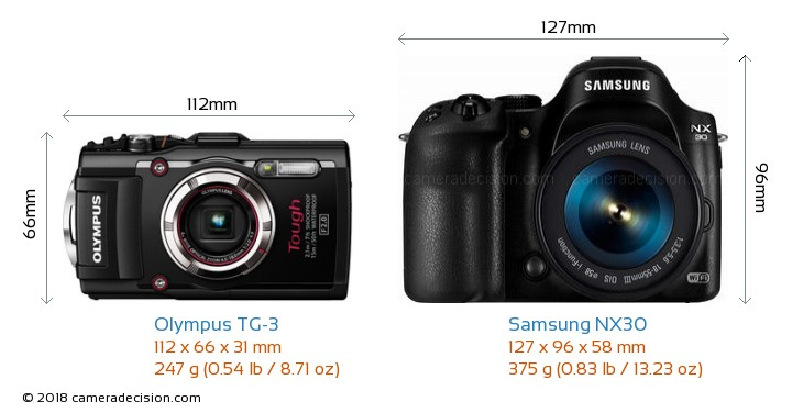Olympus TG-3 vs Samsung NX30 Camera Size Comparison - Front View