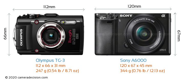 Olympus TG-3 vs Sony A6000 Camera Size Comparison - Front View