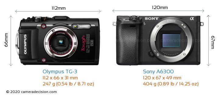 Olympus TG-3 vs Sony A6300 Camera Size Comparison - Front View