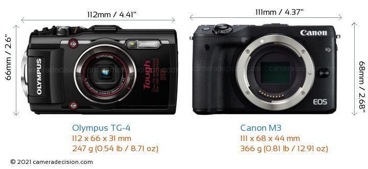 Olympus TG-4 vs Canon M3 Camera Size Comparison - Front View