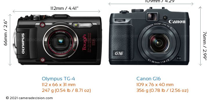 Olympus TG-4 vs Canon G16 Camera Size Comparison - Front View