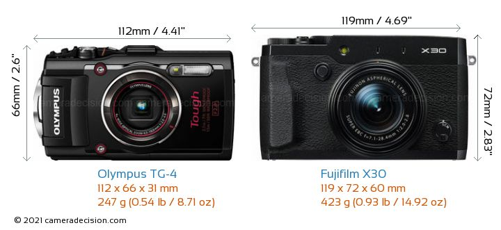 Olympus TG-4 vs Fujifilm X30 Camera Size Comparison - Front View