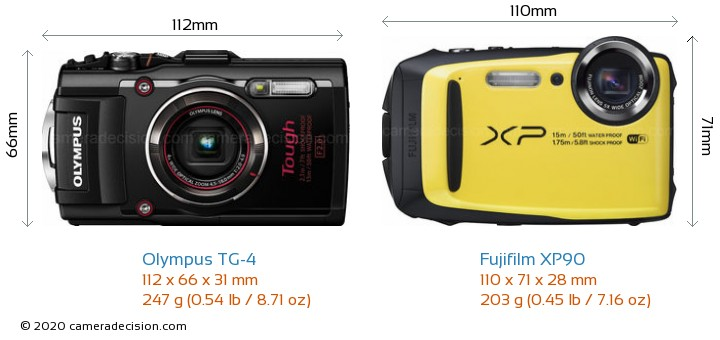 Olympus TG-4 vs Fujifilm XP90 Camera Size Comparison - Front View