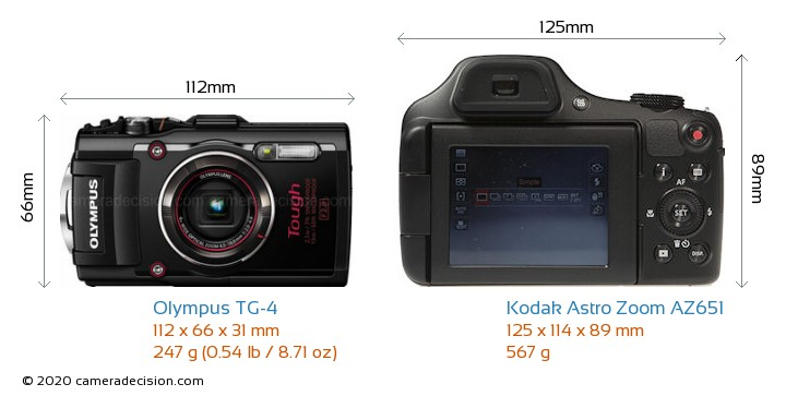 Olympus TG-4 vs Kodak Astro Zoom AZ651 Camera Size Comparison - Front View