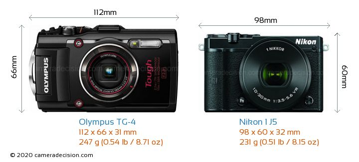 Olympus TG-4 vs Nikon 1 J5 Camera Size Comparison - Front View
