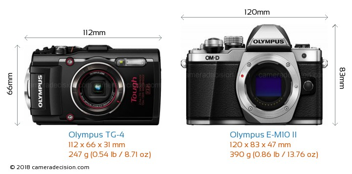 Olympus TG-4 vs Olympus E-M10 II Camera Size Comparison - Front View
