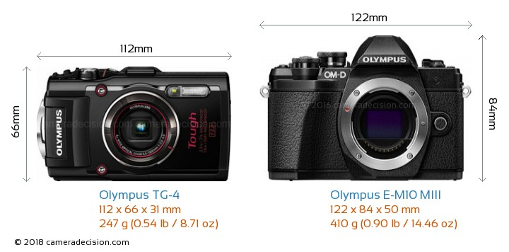 Olympus TG-4 vs Olympus E-M10 MIII Camera Size Comparison - Front View