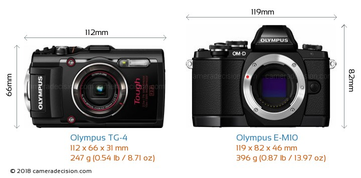 Olympus TG-4 vs Olympus E-M10 Camera Size Comparison - Front View