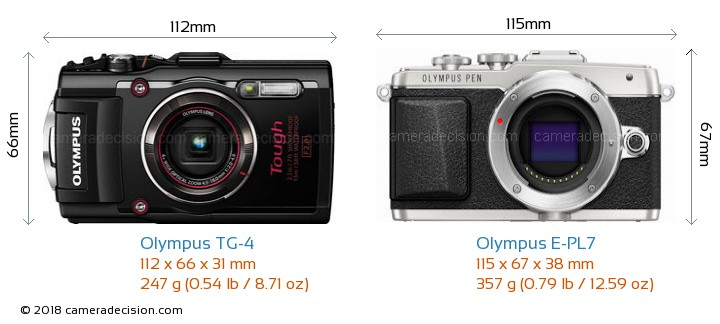 Olympus TG-4 vs Olympus E-PL7 Camera Size Comparison - Front View