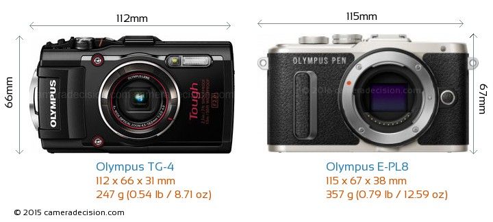 Olympus TG-4 vs Olympus E-PL8 Camera Size Comparison - Front View