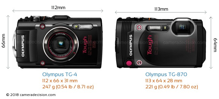 Olympus TG-4 vs Olympus TG-870 Camera Size Comparison - Front View