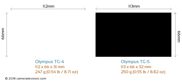Olympus TG-4 vs Olympus TG-5 Camera Size Comparison - Front View
