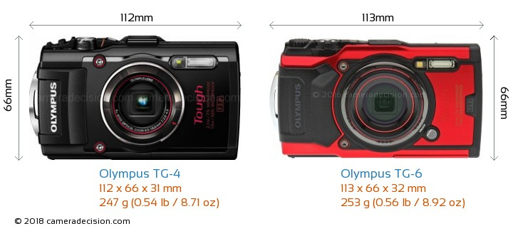 Olympus TG-4 vs Olympus TG-6 Camera Size Comparison - Front View