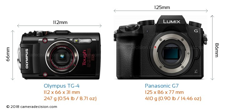 Olympus TG-4 vs Panasonic G7 Camera Size Comparison - Front View