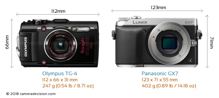 Olympus TG-4 vs Panasonic GX7 Camera Size Comparison - Front View