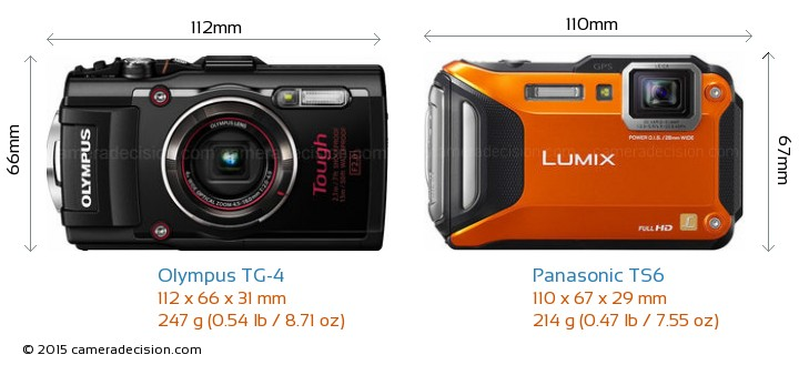 Olympus TG-4 vs Panasonic TS6 Camera Size Comparison - Front View