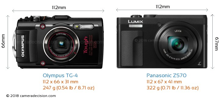 Olympus TG-4 vs Panasonic ZS70 Camera Size Comparison - Front View