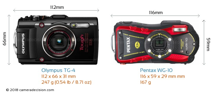 Olympus TG-4 vs Pentax WG-10 Camera Size Comparison - Front View