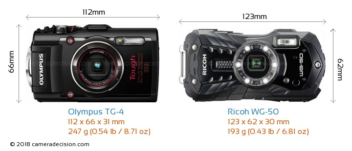 Olympus TG-4 vs Ricoh WG-50 Camera Size Comparison - Front View