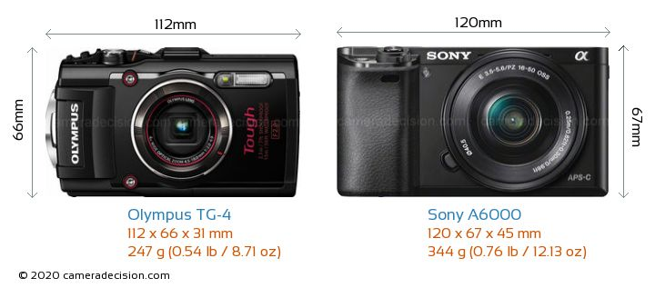 Olympus TG-4 vs Sony A6000 Camera Size Comparison - Front View
