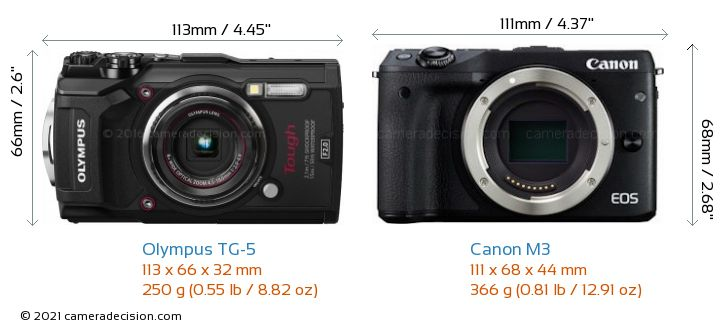 Olympus TG-5 vs Canon M3 Camera Size Comparison - Front View