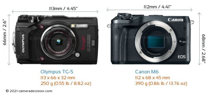 Olympus TG-5 vs Canon M6 Camera Size Comparison - Front View
