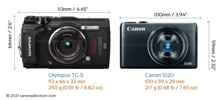 Olympus TG-5 vs Canon S120 Camera Size Comparison - Front View