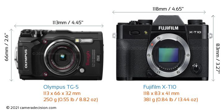 Olympus TG-5 vs Fujifilm X-T10 Camera Size Comparison - Front View